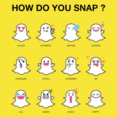 Snapchat őrület- a ?sexting?-től való félelem