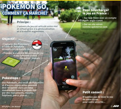 Comment jouer au Pokemon Go, crédits photo AFP